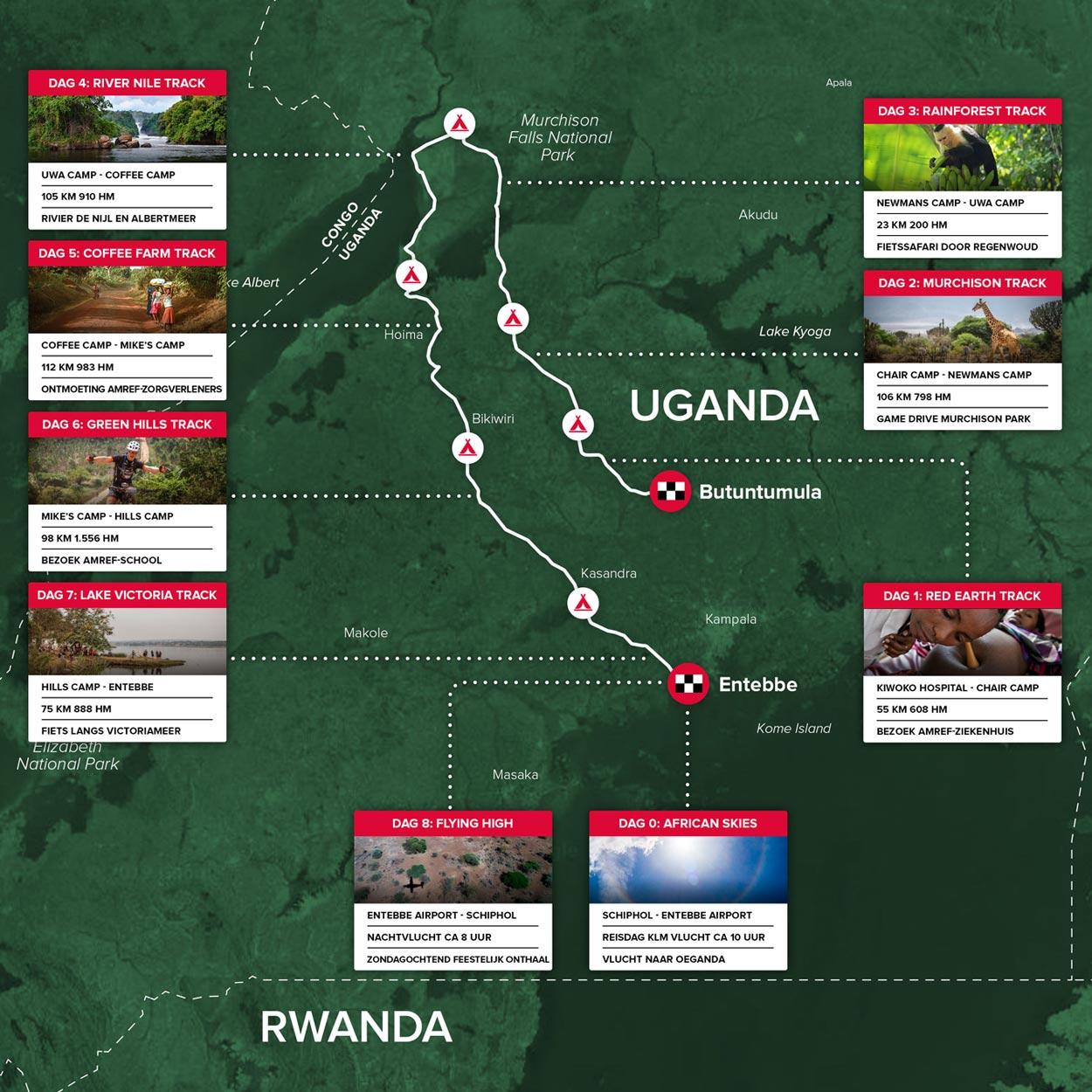 route afbeelding van Uganda Challenge 2019